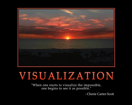 Visualize